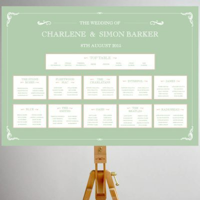 Sage Green Edwardian Table Plan