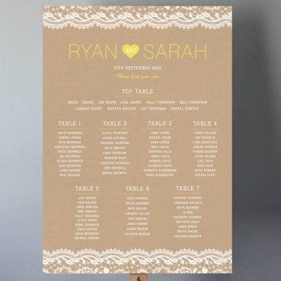 Rustic vintage style wedding table plan with a colour palette of lemon, cream and brown.